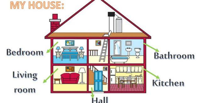 صورة تعبير عن وصف منزل بالانجليزي , اسهل الكلمات لوصف منزلك بالانجليزية