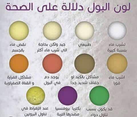 صورة اسباب تغير لون البول , ماهو اللون الطبيعي للبول