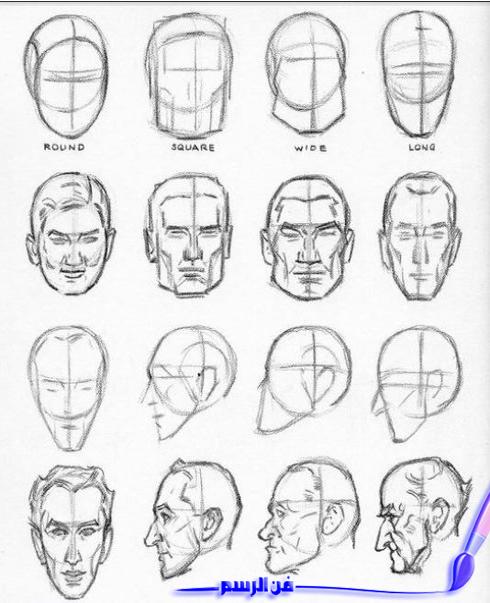 طرق رسم الوجه احترفى ادق تفاصيل تعليم الرسم حنين الذكريات