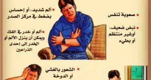 صورة اعراض الازمة القلبية , معقول كل دى اعراض للازمه القلبيه