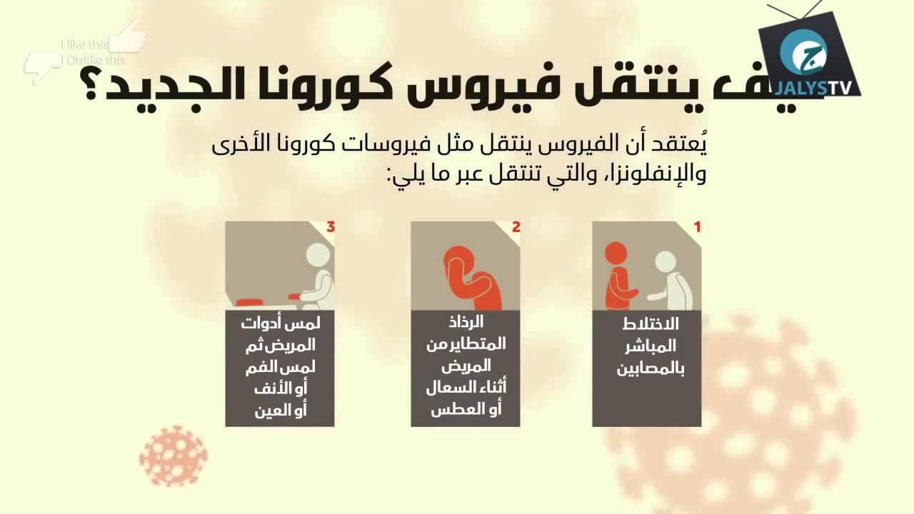 صورة اعراض مرض كورونا , يجب الحذر من اعراض هذا المرض