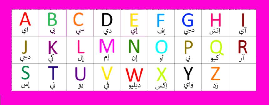 الحروف الانقليزيه الحروف الانجليزية قواعد اللغة الانجليزية