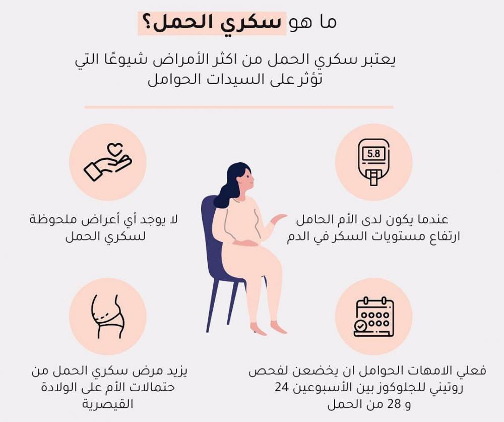 صورة اعراض سكر الحمل , كيف تكتشفى سكر الحمل