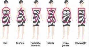 صورة اشكال جسم المراة , انواع جسم المراة
