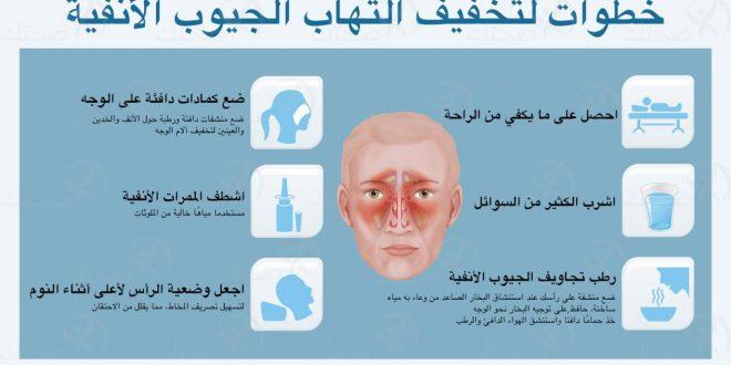 صورة اسرع علاج للجيوب الانفية , افضل الطرق لعلاج الجيوب الانفيه